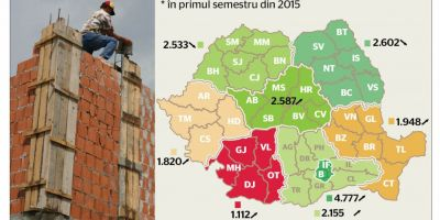 INFOGRAFIE Harta noilor constructii de locuinte. In Bucuresti-Ilfov s-au ridicat un sfert din unitatile locative in primul semestru, in Oltenia - doar 5%